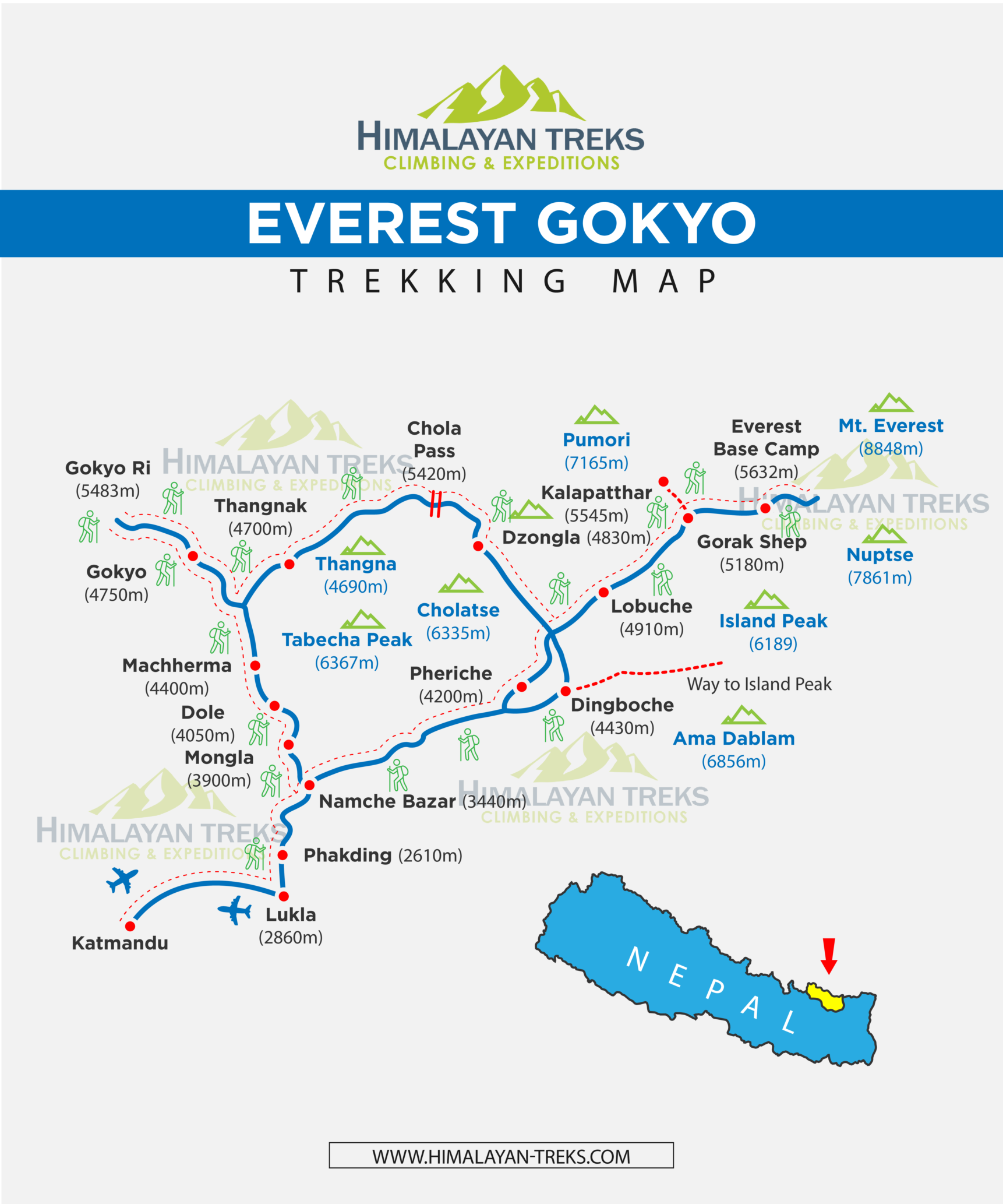 Everest Gokyo Trekking Map
